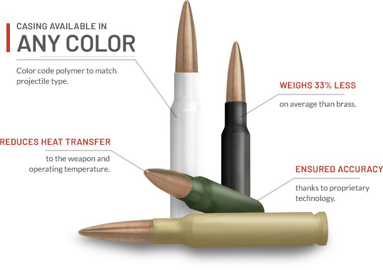 Manufactured Ammunition